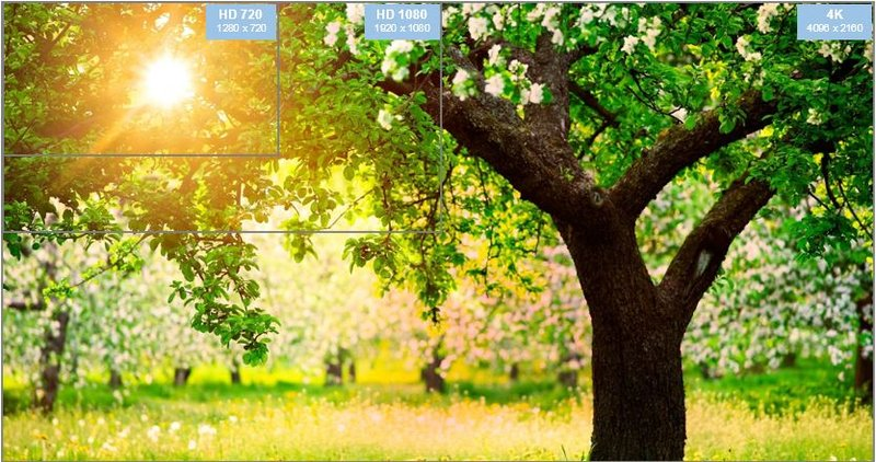 4k resolution comparison with HD