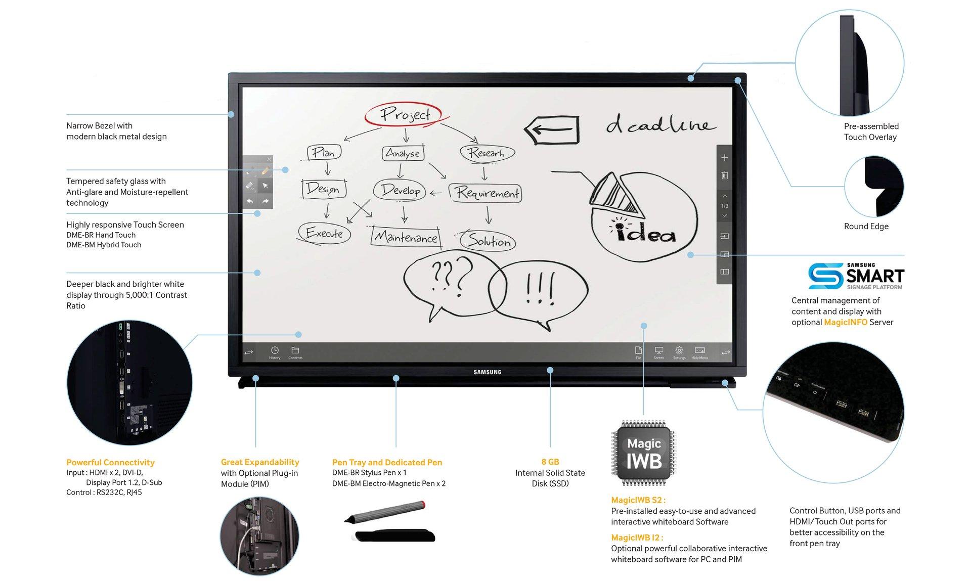 Samsung Interactive whiteboard DM65E-BR 1